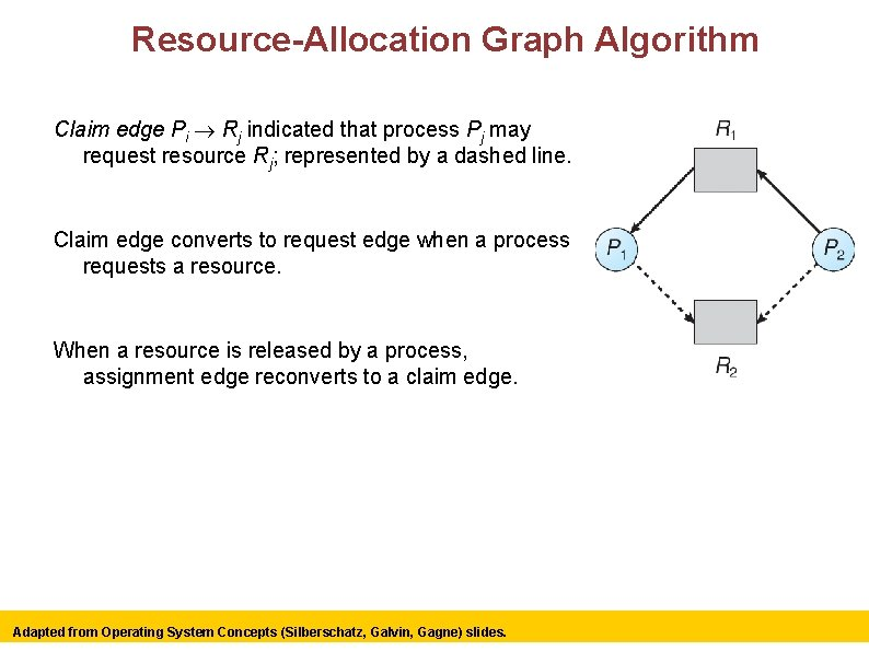 Resource-Allocation Graph Algorithm Claim edge Pi Rj indicated that process Pj may request resource