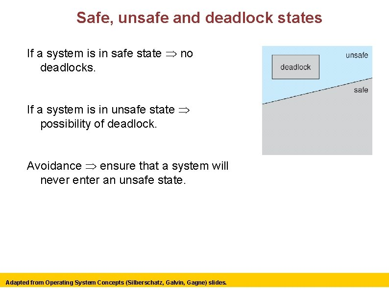 Safe, unsafe and deadlock states If a system is in safe state no deadlocks.