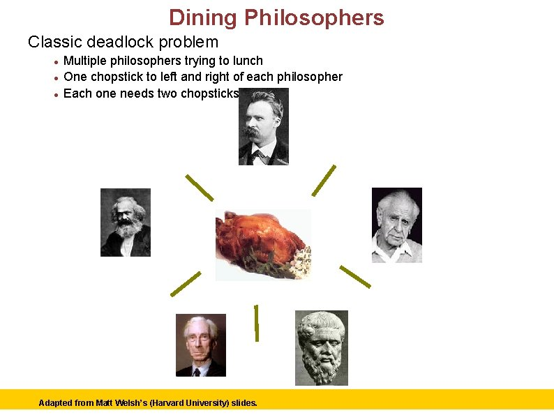Dining Philosophers Classic deadlock problem Multiple philosophers trying to lunch One chopstick to left