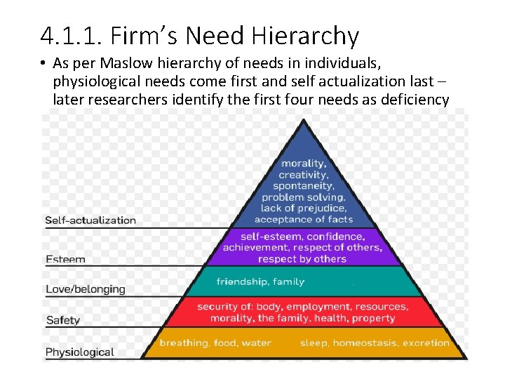 4. 1. 1. Firm's Need Hierarchy • As per Maslow hierarchy of needs in