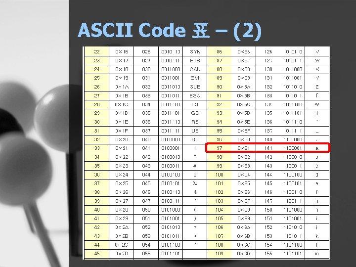 ASCII Code 표 – (2)