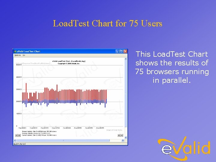 Load. Test Chart for 75 Users This Load. Test Chart shows the results of