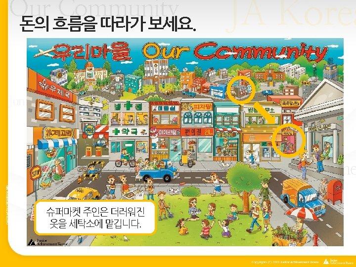Our Community 돈의 흐름을 따라가 보세요. JA Korea designed by CHOGEOSUNG Our Community Junior