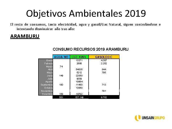 Objetivos Ambientales 2019 El resto de consumos, tanto electricidad, agua y gasoil/Gas Natural, siguen