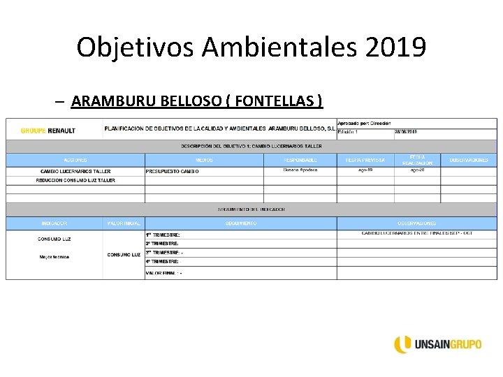 Objetivos Ambientales 2019 – ARAMBURU BELLOSO ( FONTELLAS )