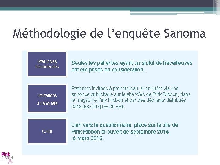 8 Méthodologie de l'enquête Sanoma Statut des travailleuses Invitations à l'enquête CASI Seules patientes