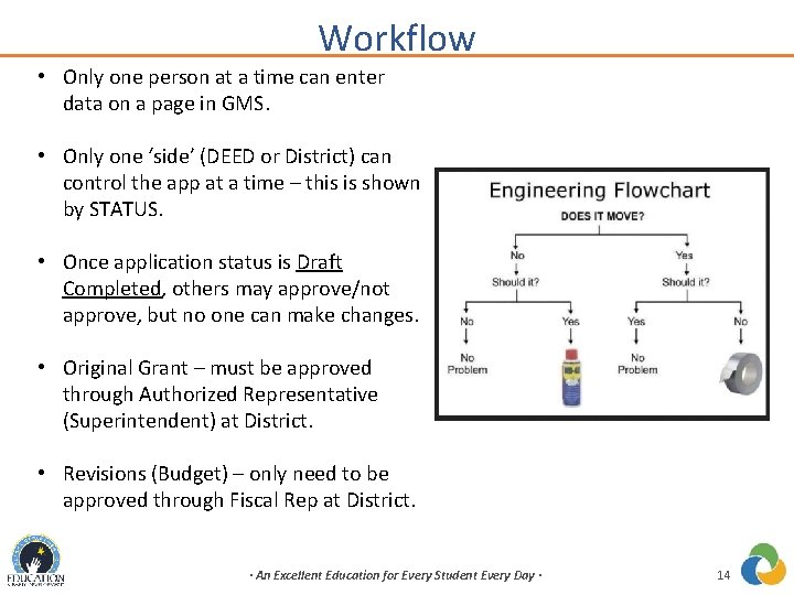 Workflow • Only one person at a time can enter data on a page