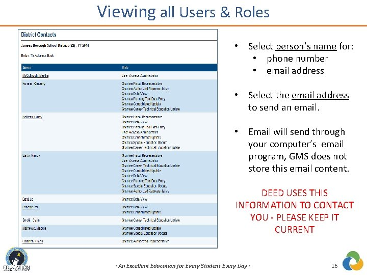 Viewing all Users & Roles • Select person's name for: • phone number •