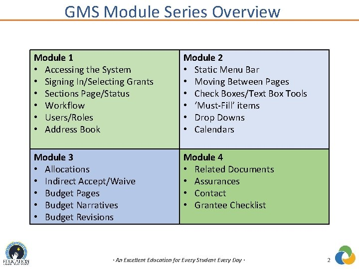 GMS Module Series Overview Module 1 • Accessing the System • Signing In/Selecting Grants
