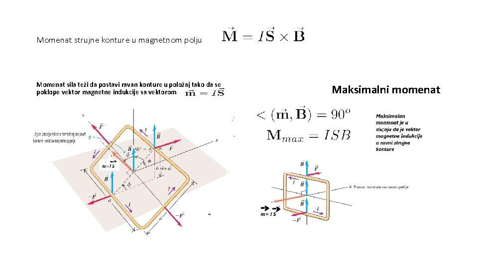 Momenat strujne konture u magnetnom polju Momenat sila teži da postavi ravan konture u