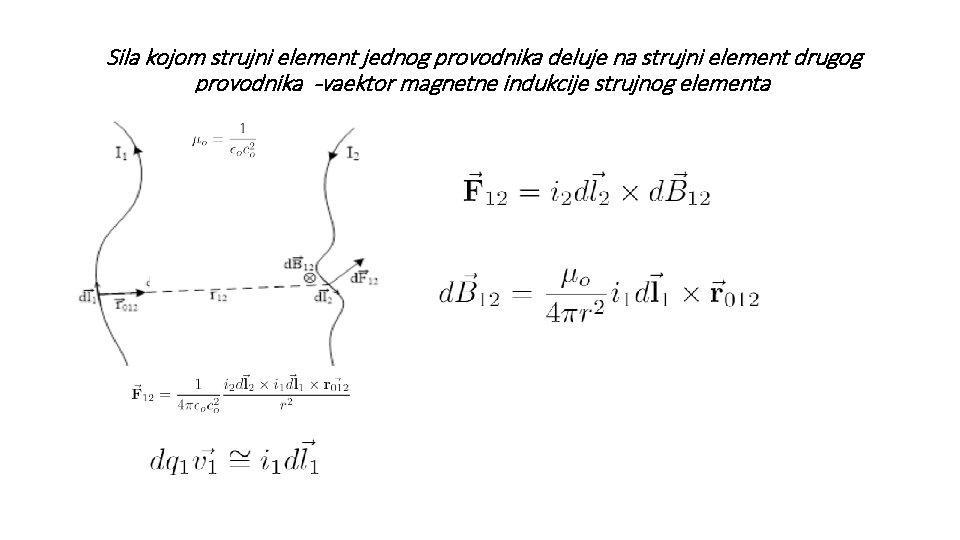 Sila kojom strujni element jednog provodnika deluje na strujni element drugog provodnika -vaektor magnetne