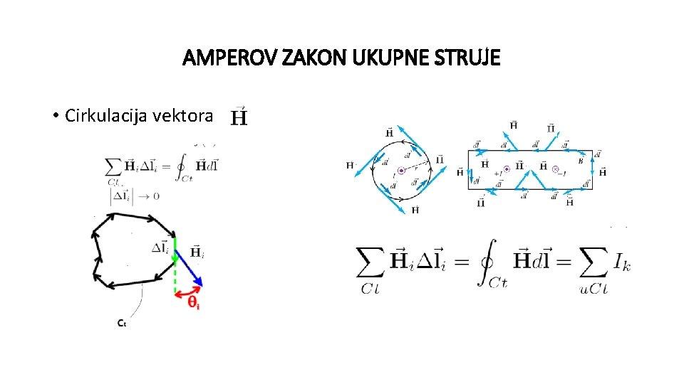 AMPEROV ZAKON UKUPNE STRUJE • Cirkulacija vektora