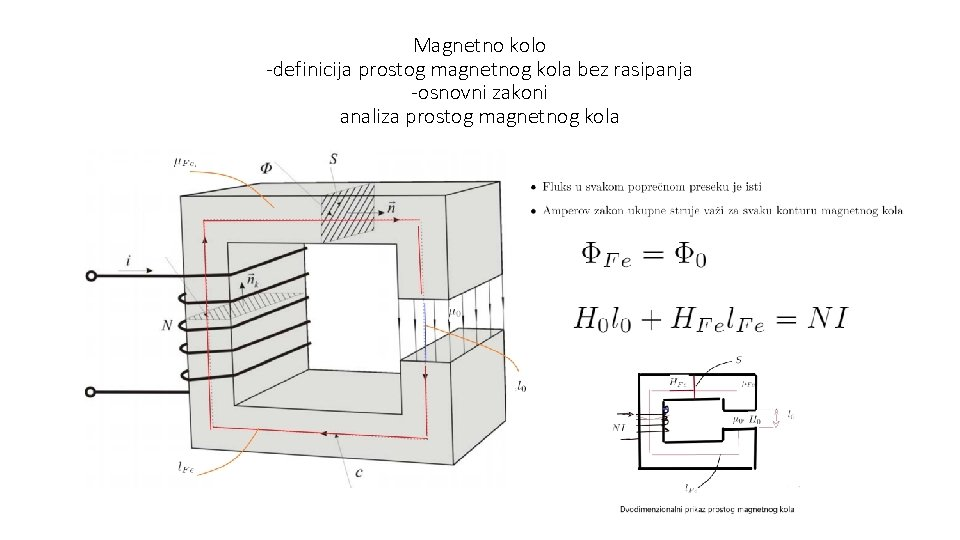 Magnetno kolo -definicija prostog magnetnog kola bez rasipanja -osnovni zakoni analiza prostog magnetnog kola