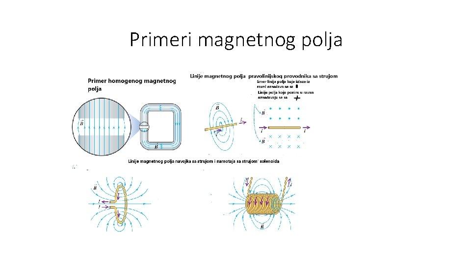 Primeri magnetnog polja