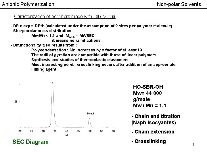 Anionic Polymerization Non-polar Solvents Caracterization of polymers made with DIB /2 Buli - DP