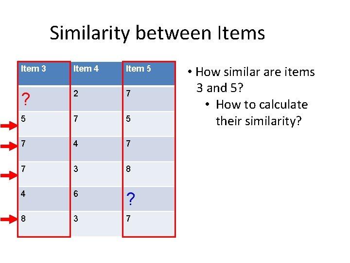 Similarity between Items Item 3 Item 4 Item 5 ? 2 7 5 7