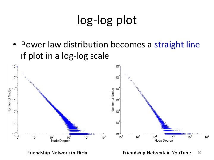 log-log plot • Power law distribution becomes a straight line if plot in a