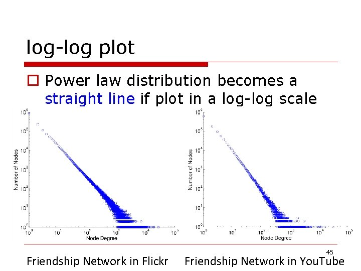 log-log plot o Power law distribution becomes a straight line if plot in a