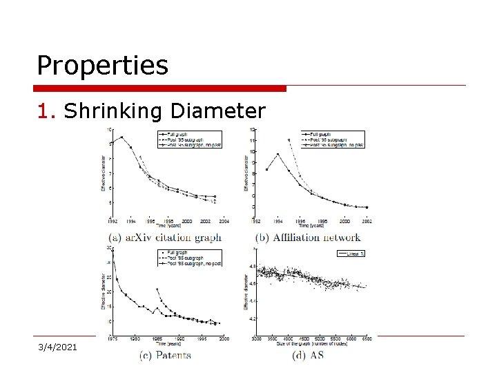 Properties 1. Shrinking Diameter 3/4/2021