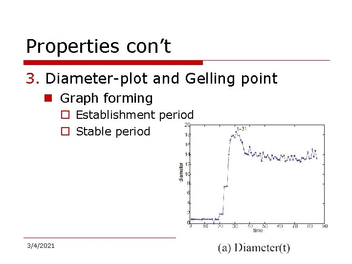 Properties con't 3. Diameter-plot and Gelling point n Graph forming o Establishment period o