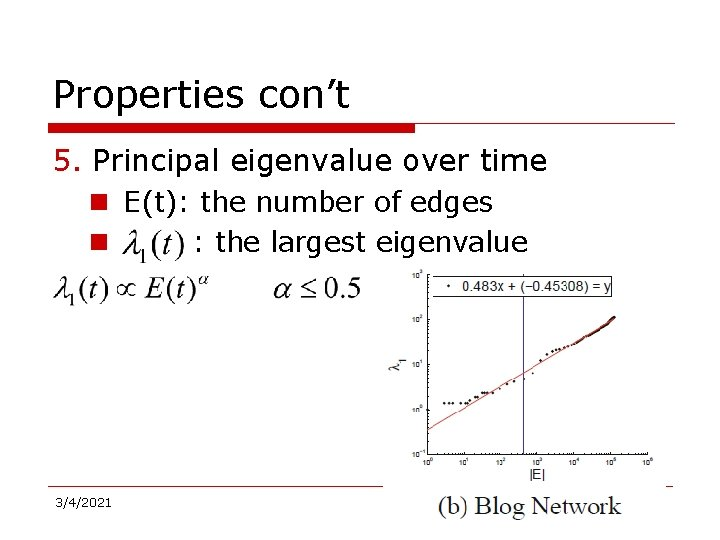 Properties con't 5. Principal eigenvalue over time n E(t): the number of edges n