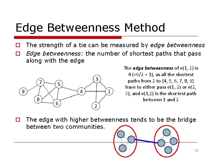 Edge Betweenness Method o The strength of a tie can be measured by edge