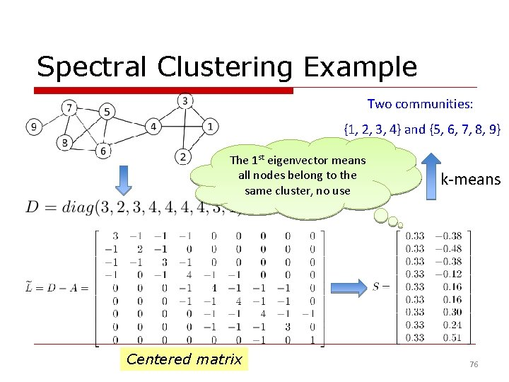 Spectral Clustering Example Two communities: {1, 2, 3, 4} and {5, 6, 7, 8,