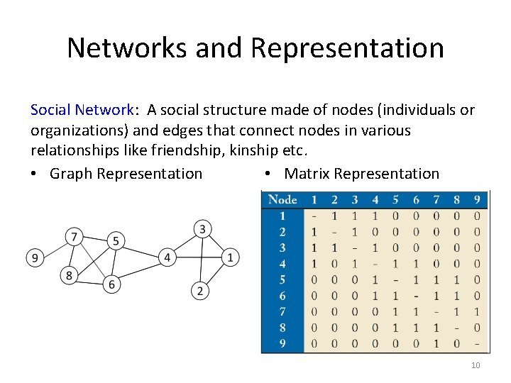 Networks and Representation Social Network: A social structure made of nodes (individuals or organizations)