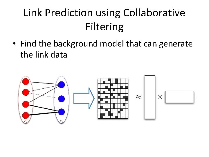 Link Prediction using Collaborative Filtering • Find the background model that can generate the