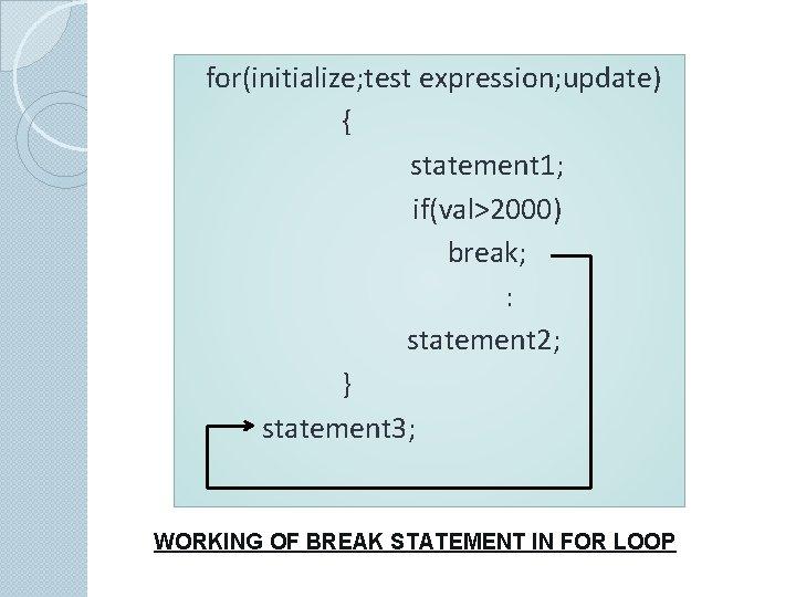 for(initialize; test expression; update) { statement 1; if(val>2000) break; : statement 2; } statement
