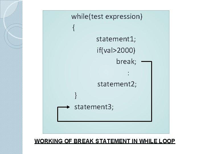 while(test expression) { statement 1; if(val>2000) break; : statement 2; } statement 3; WORKING
