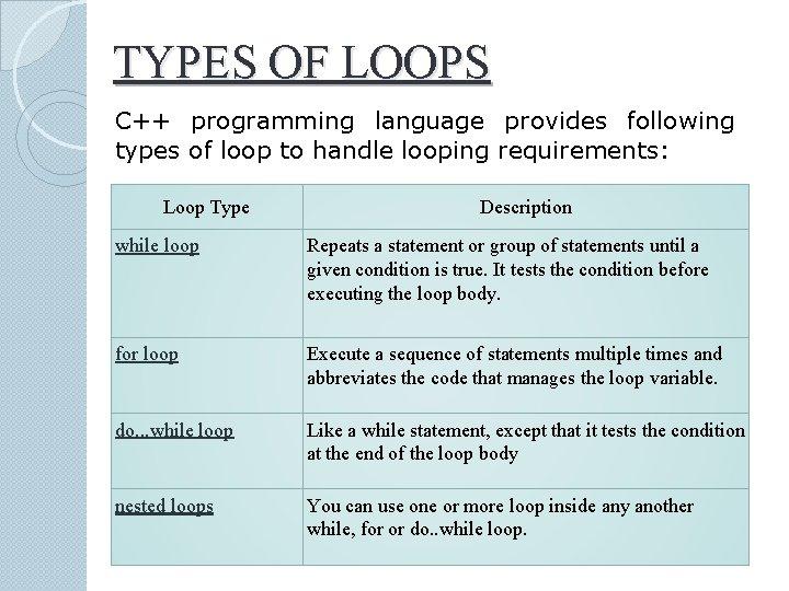 TYPES OF LOOPS C++ programming language provides following types of loop to handle looping