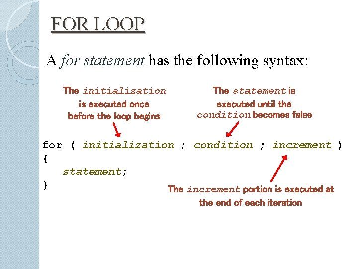 FOR LOOP A for statement has the following syntax: The initialization is executed once