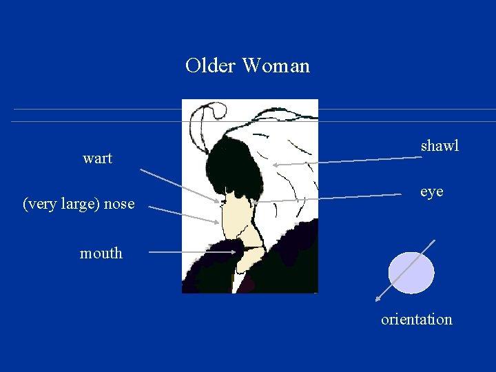 Older Woman wart (very large) nose shawl eye mouth orientation