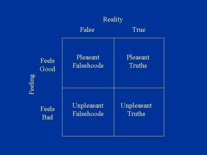 Reality True Feels Good Pleasant Falsehoods Pleasant Truths Feels Bad Unpleasant Falsehoods Unpleasant Truths