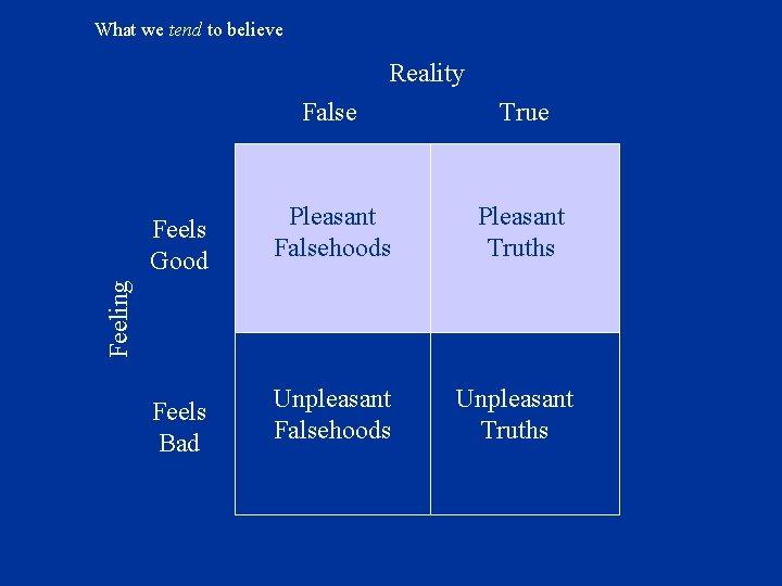 What we tend to believe Reality True Feels Good Pleasant Falsehoods Pleasant Truths Feels