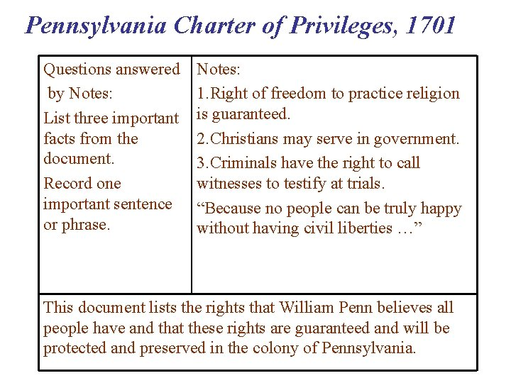 Pennsylvania Charter of Privileges, 1701 Questions answered by Notes: List three important facts from