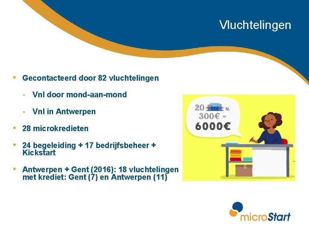 Vluchtelingen • Gecontacteerd door 82 vluchtelingen • Vnl door mond-aan-mond • Vnl in Antwerpen