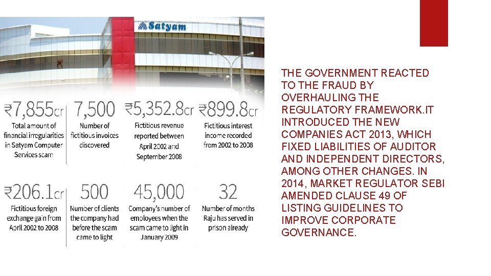 THE GOVERNMENT REACTED TO THE FRAUD BY OVERHAULING THE REGULATORY FRAMEWORK. IT INTRODUCED THE