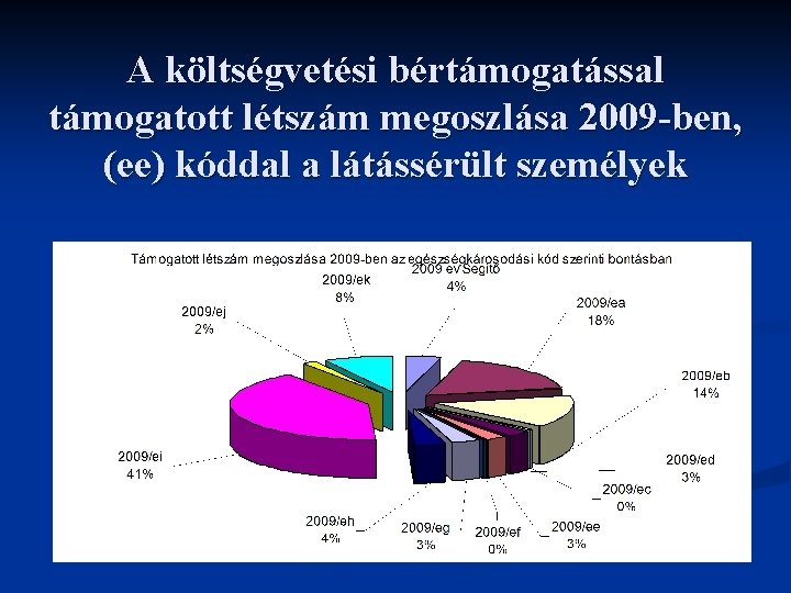 Távszem - Magyar Vakok és Gyengénlátók Országos Szövetsége