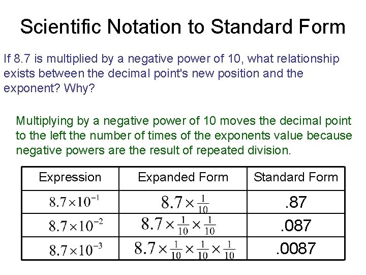 Scientific Notation to Standard Form If 8. 7 is multiplied by a negative power