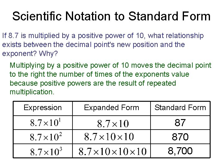 Scientific Notation to Standard Form If 8. 7 is multiplied by a positive power
