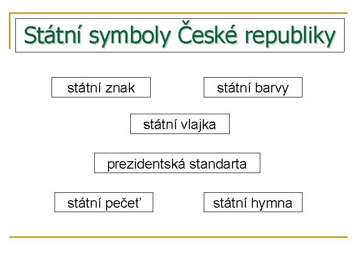 Státní symboly České republiky státní znak státní barvy státní vlajka prezidentská standarta státní pečeť