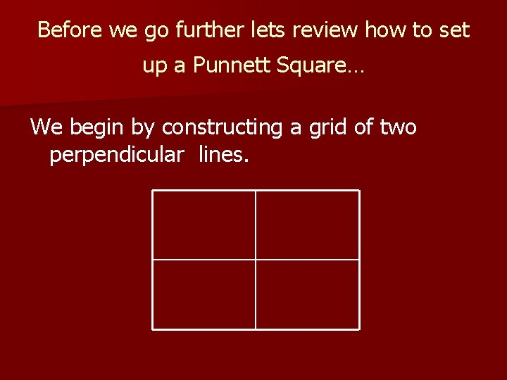 Before we go further lets review how to set up a Punnett Square… We