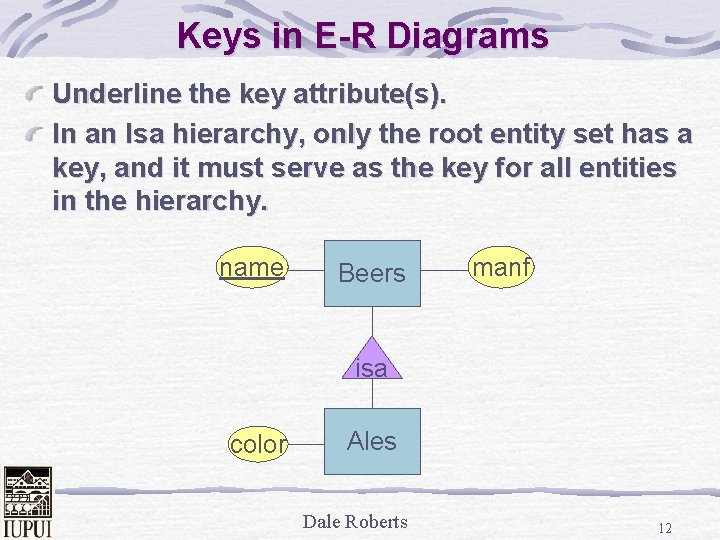 Keys in E-R Diagrams Underline the key attribute(s). In an Isa hierarchy, only the