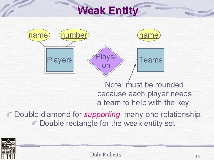 Weak Entity name number Players name Playson Teams Note: must be rounded because each