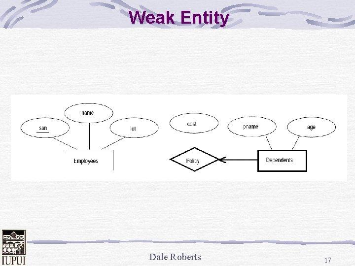 Weak Entity Dale Roberts 17