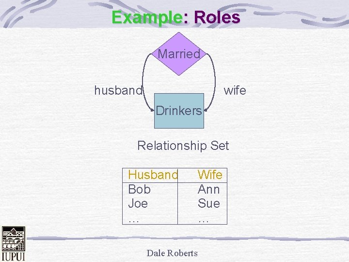 Example: Roles Married husband wife Drinkers Relationship Set Husband Bob Joe … Dale Roberts