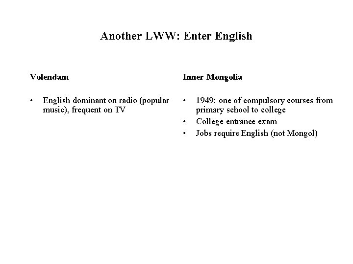 Another LWW: Enter English Volendam Inner Mongolia • • English dominant on radio (popular
