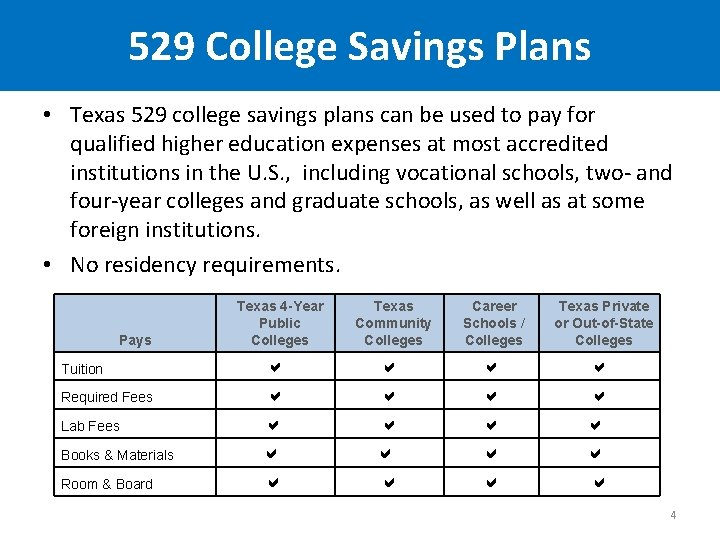 529 College Savings Plans • Texas 529 college savings plans can be used to